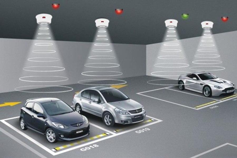 城市级智慧停车解决方案